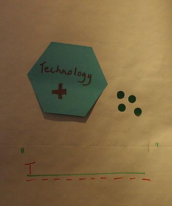 Theme_13_technology